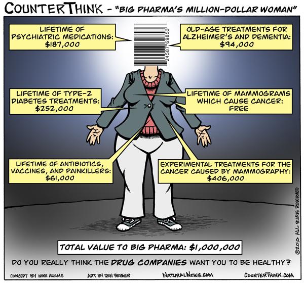 Big Pharma's Million-Dollar Woman