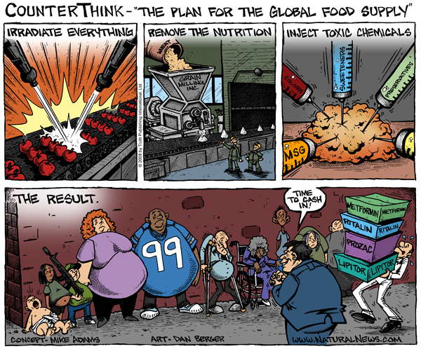 http://www.naturalnews.com/cartoons/plan-for-global-food-supply_600.jpg