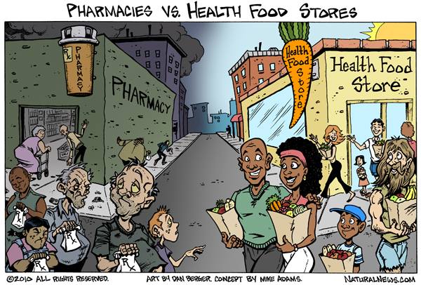 Pharmacies vs. Health Food Stores