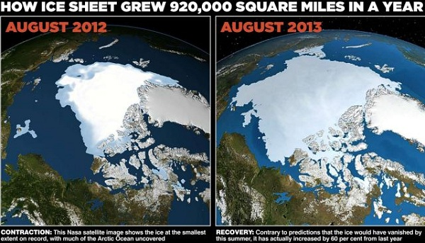 Global warming computer models collapse Ice sheet expansion global cooling 2013
