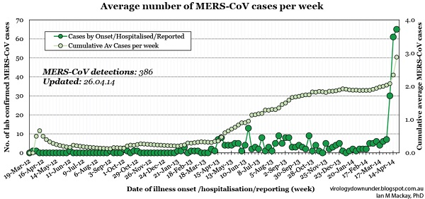 [MERS-infections-rising]