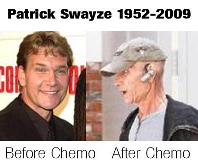 Patrick Swayze dead at...