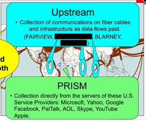 NSA spy grid
