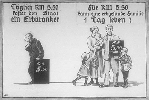 Eugenics in nazi germany essay