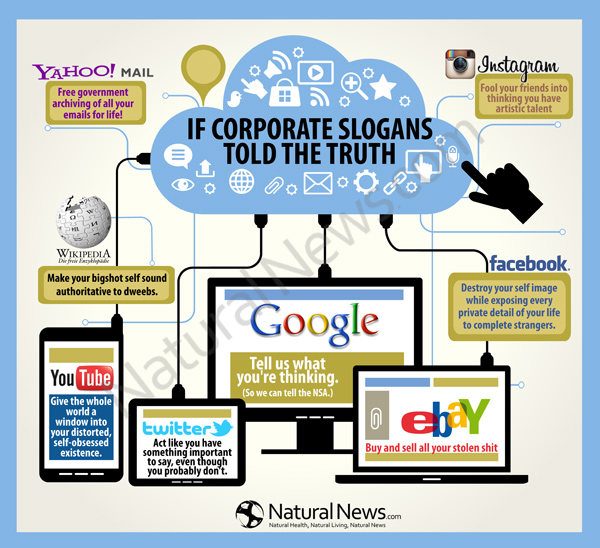 What would happen if all corporate slogans had to tell the truth? If Corporate Slogans Told the Truth 600