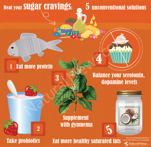 Beat Your Sugar Cravings