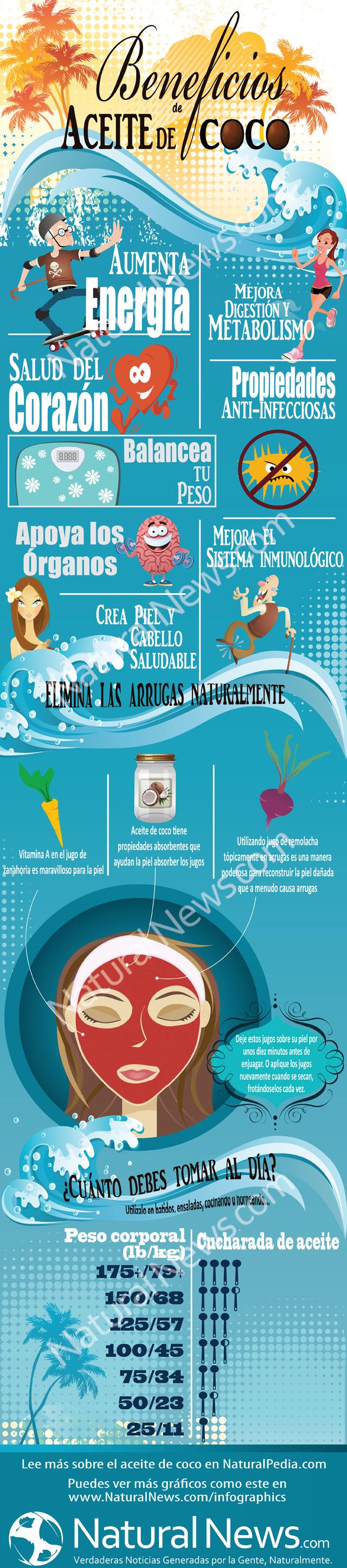 Beneficios de Aceite de Coco