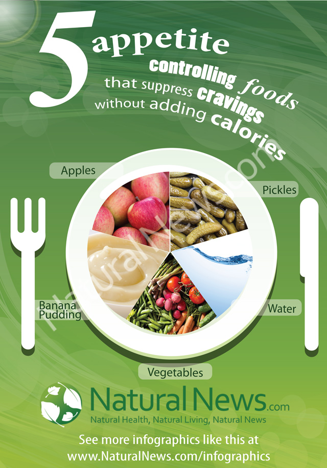 5 appetite controlling foods that suppress cravings without adding calories
