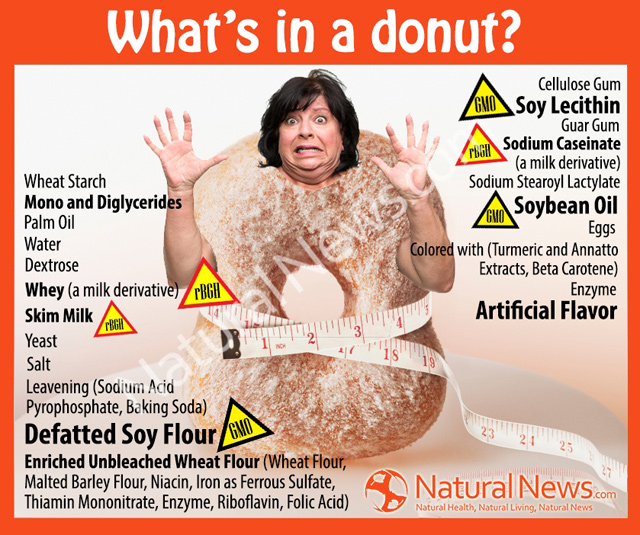 What's in a Donut?