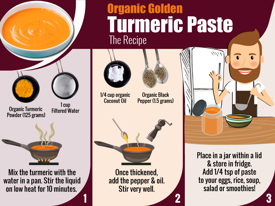 Organic Golden Turmeric Paste - The Recipe