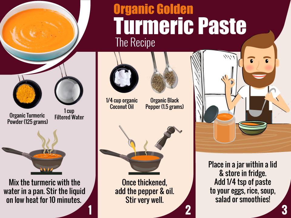 Organic Golden Turmeric Paste - The Recipe