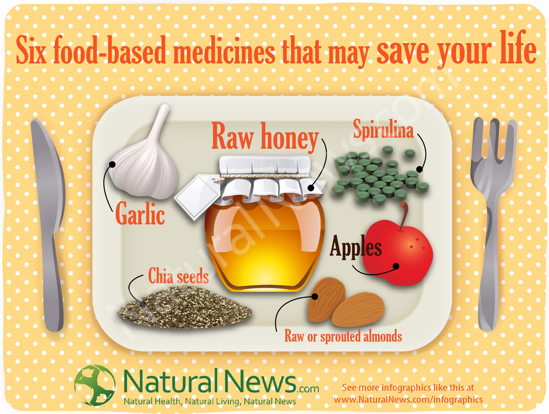 Six Food Based Medicines That May Save Your Life