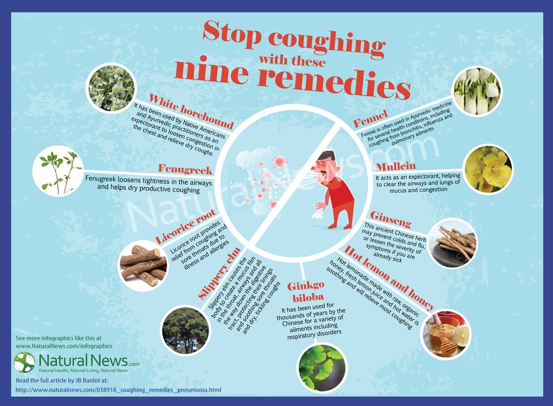 Stop Coughing with these Nine Remedies