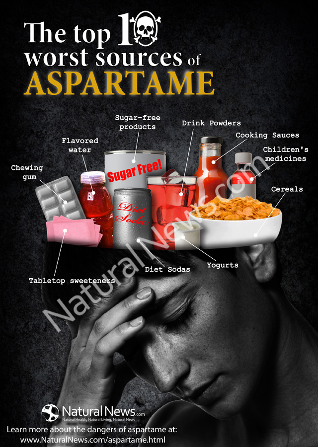 The Top 10 Worst Sources of Aspartame by The Health Ranger