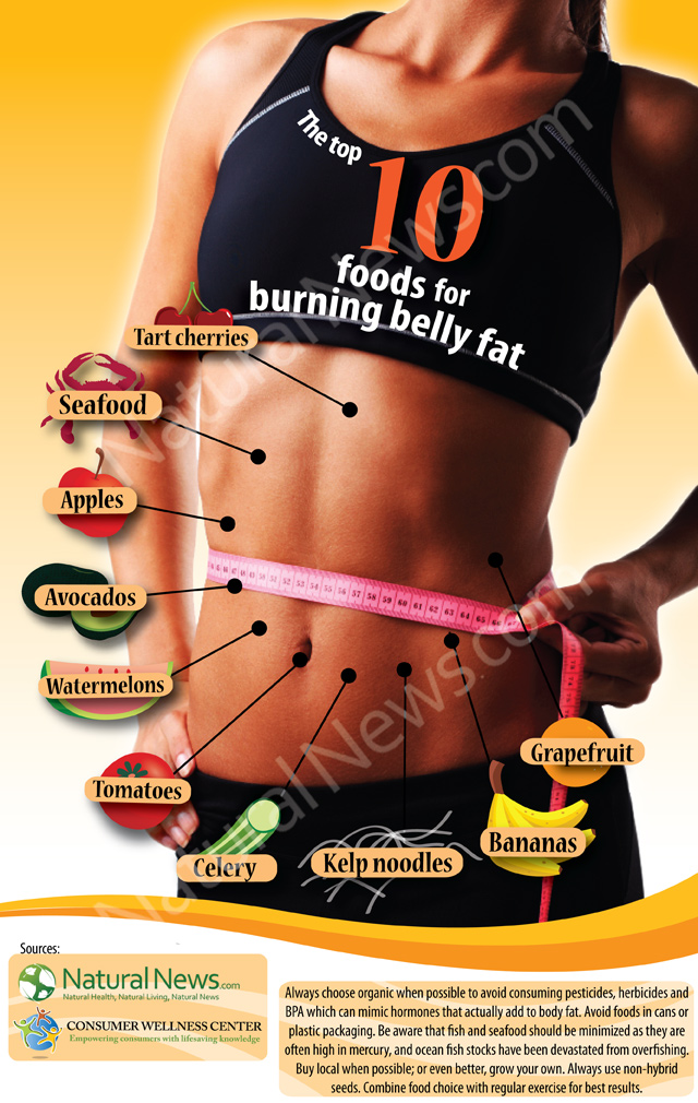 burn belly fat without exercise