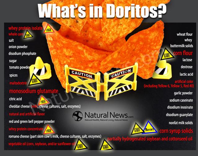 What's in Doritos?