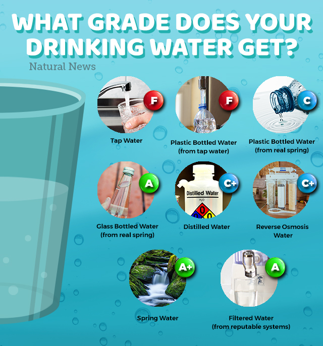 Drinking Water Filters For Home Compared