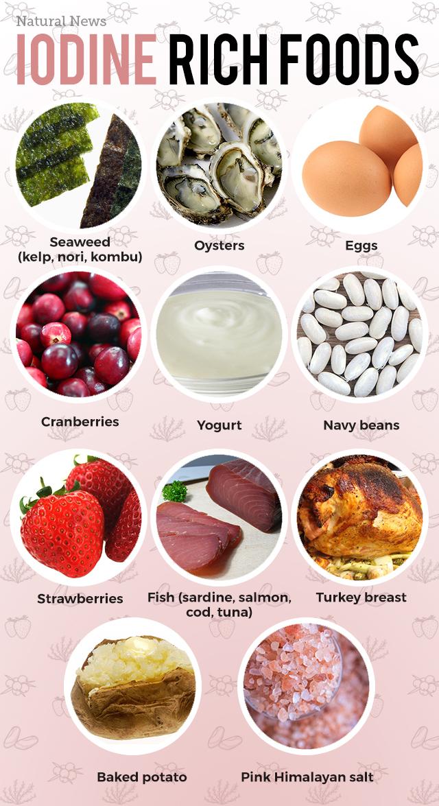 Calcium Rich Foods Natural News