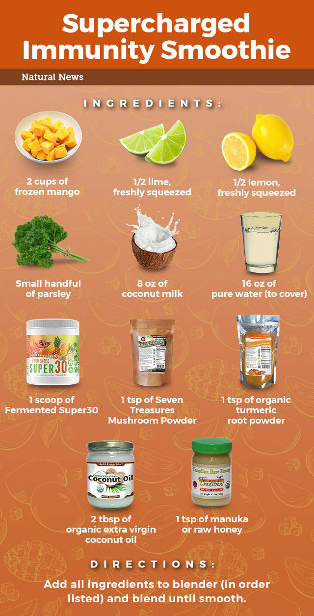 supercharged-immunity-smoothie Supercharged Immunity Smoothie (Recipe Included) Health [your]NEWS