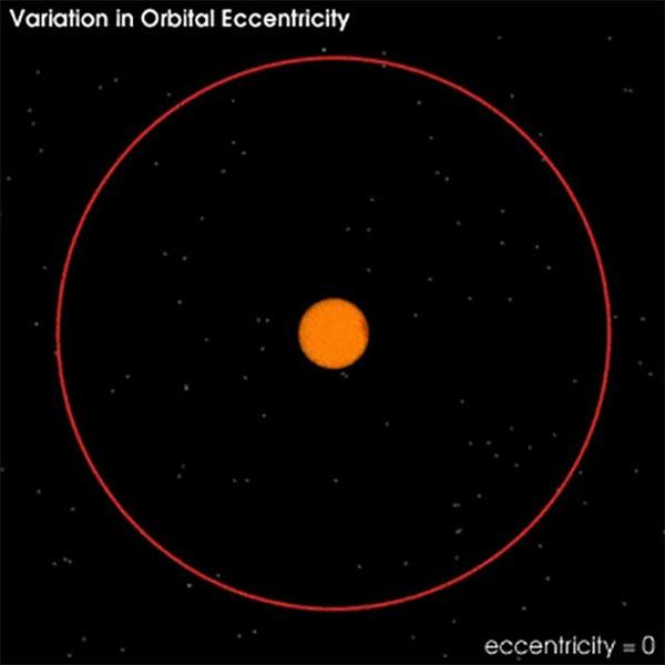 changes-in-earths-solar-orbit-and-axial-tilt-5.jpg