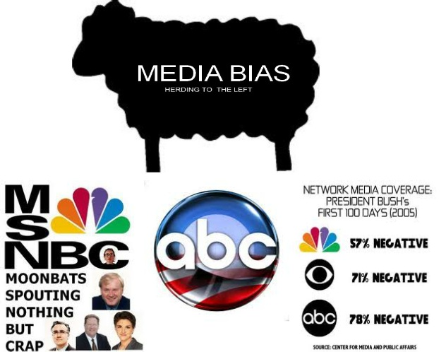 news media bias essays The issue of there being a liberal bias in the media is not something new  essays related to liberal bias in the media 1  is the news media biased toward.