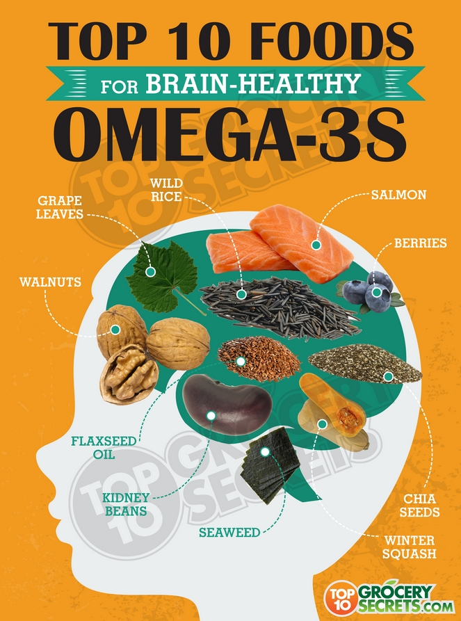 Image: Omega 3 fatty acids are crucial to proper brain nourishment, throughout life according to recent research