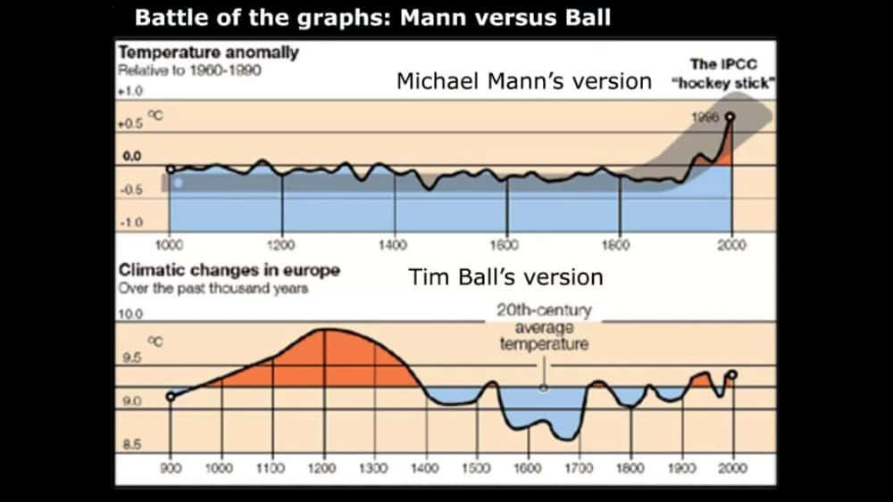 "Image: Climate change hoax collapses as Michael Mann's bogus ""hockey stick"" graph defamation lawsuit dismissed by the Supreme Court of British Columbia"