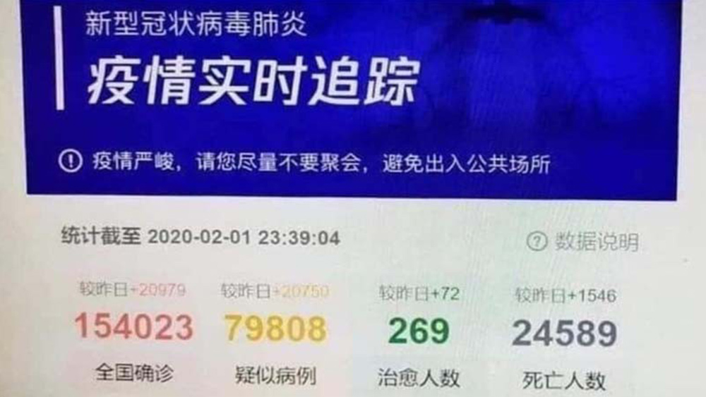 "Image: BREAKING: China keeping two sets of coronavirus pandemic numbers? ""Leaked"" infection numbers over 154,000; deaths approach 25,000"