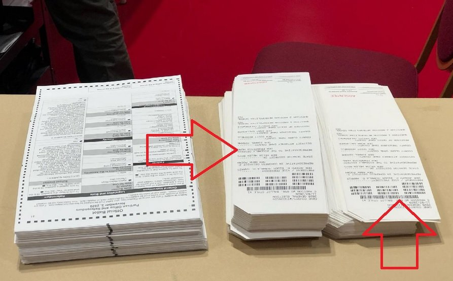 Image: Tsunami of voter fraud evidence is about to sweep away media's claim that Biden won