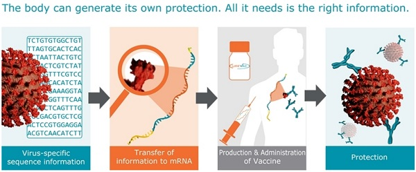 "Image: Moderna's mRNA injections are an ""operating system"" designed to program humans and hack their biological functions"